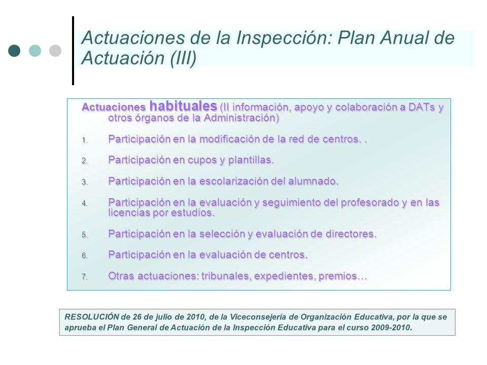 Actuaciones de la Inspección: Plan Anual de Actuación (III)