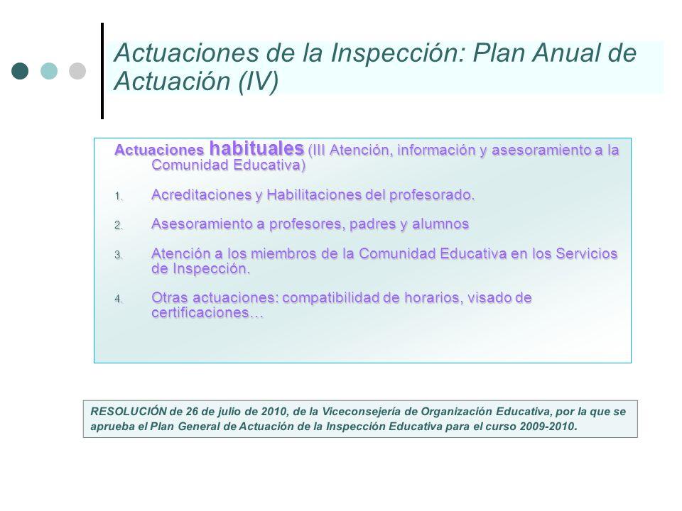 Actuaciones de la Inspección: Plan Anual de Actuación (IV)
