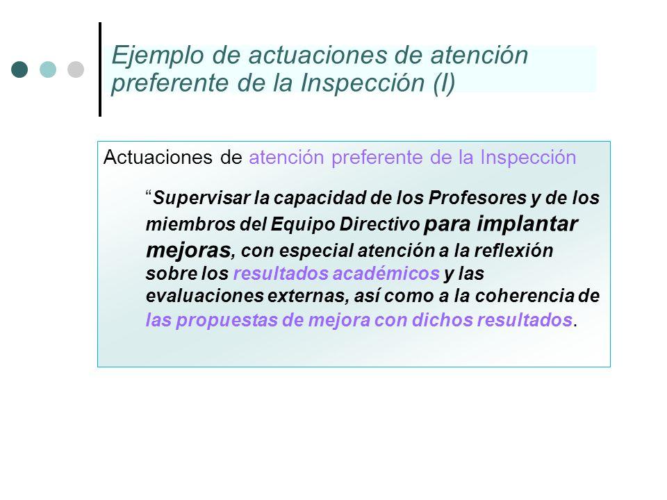 Ejemplo de actuaciones de atención preferente de la Inspección (I)