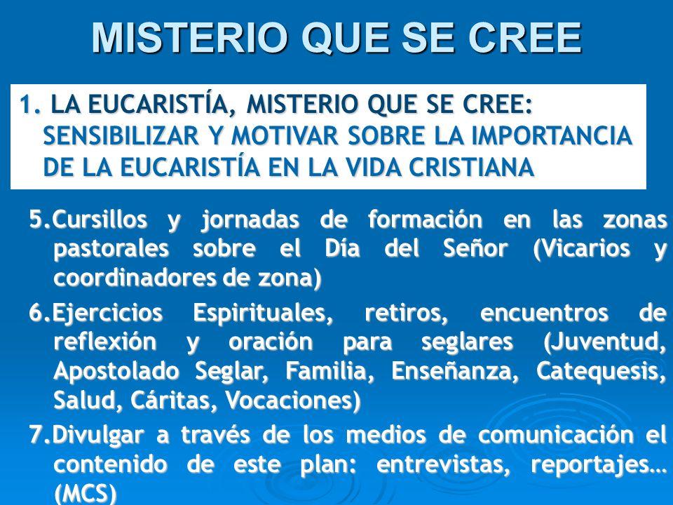 MISTERIO QUE SE CREE1. LA EUCARISTÍA, MISTERIO QUE SE CREE: SENSIBILIZAR Y MOTIVAR SOBRE LA IMPORTANCIA DE LA EUCARISTÍA EN LA VIDA CRISTIANA.