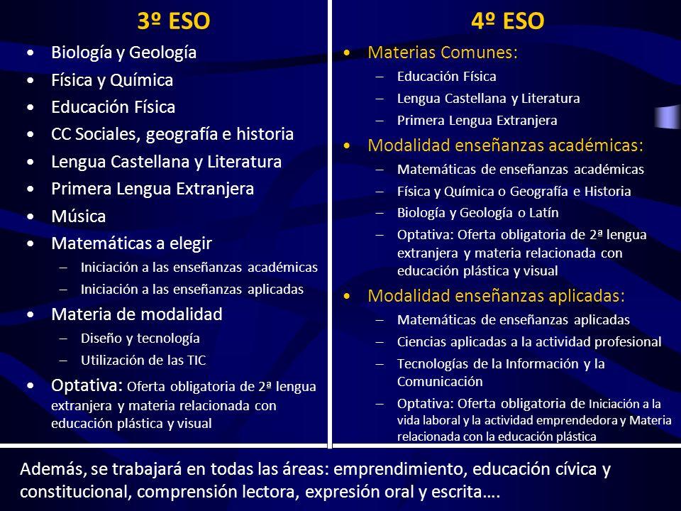 3º ESO 4º ESO Biología y Geología Física y Química Educación Física