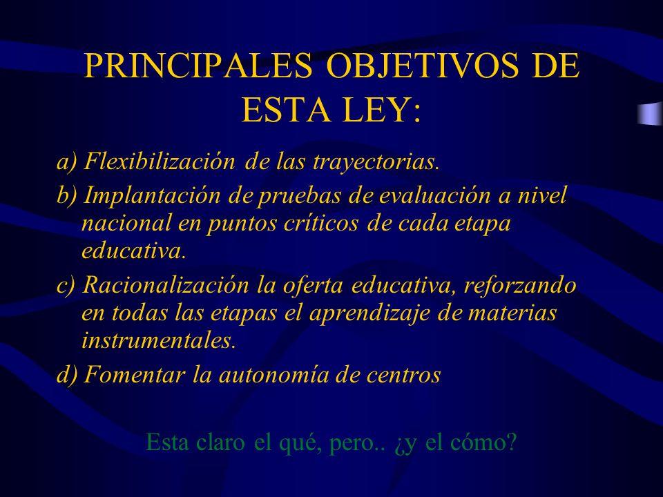 PRINCIPALES OBJETIVOS DE ESTA LEY: