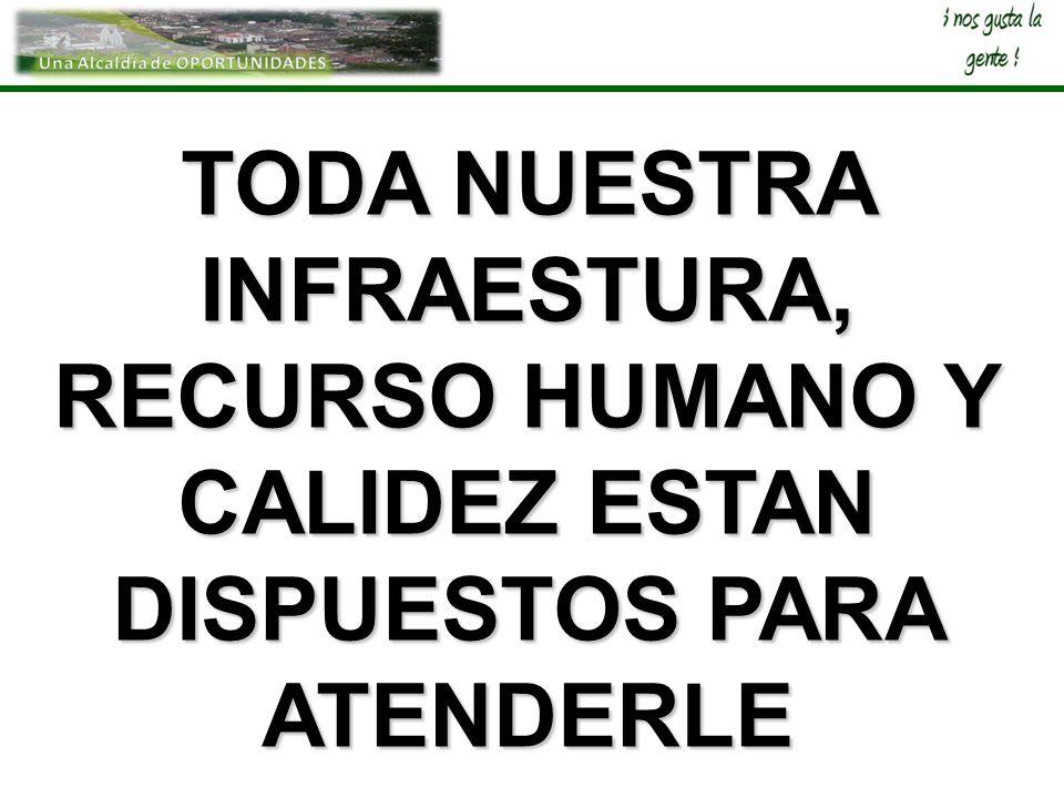 TODA NUESTRA INFRAESTURA, RECURSO HUMANO Y CALIDEZ ESTAN DISPUESTOS PARA ATENDERLE