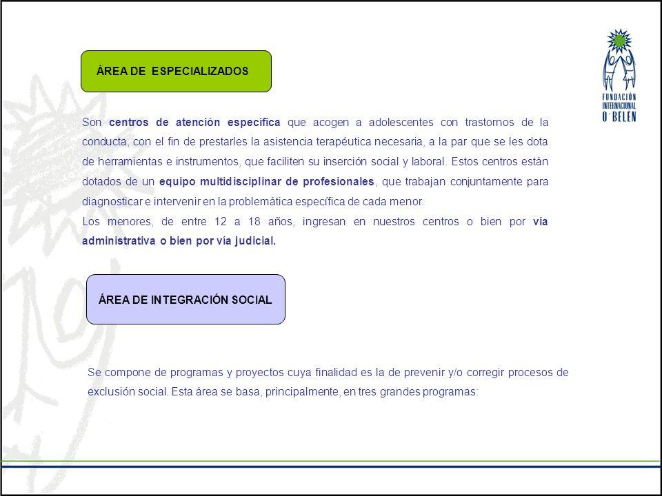 ÁREA DE ESPECIALIZADOS ÁREA DE INTEGRACIÓN SOCIAL