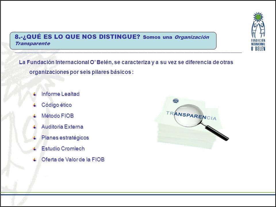 8.-¿QUÉ ES LO QUE NOS DISTINGUE Somos una Organización Transparente