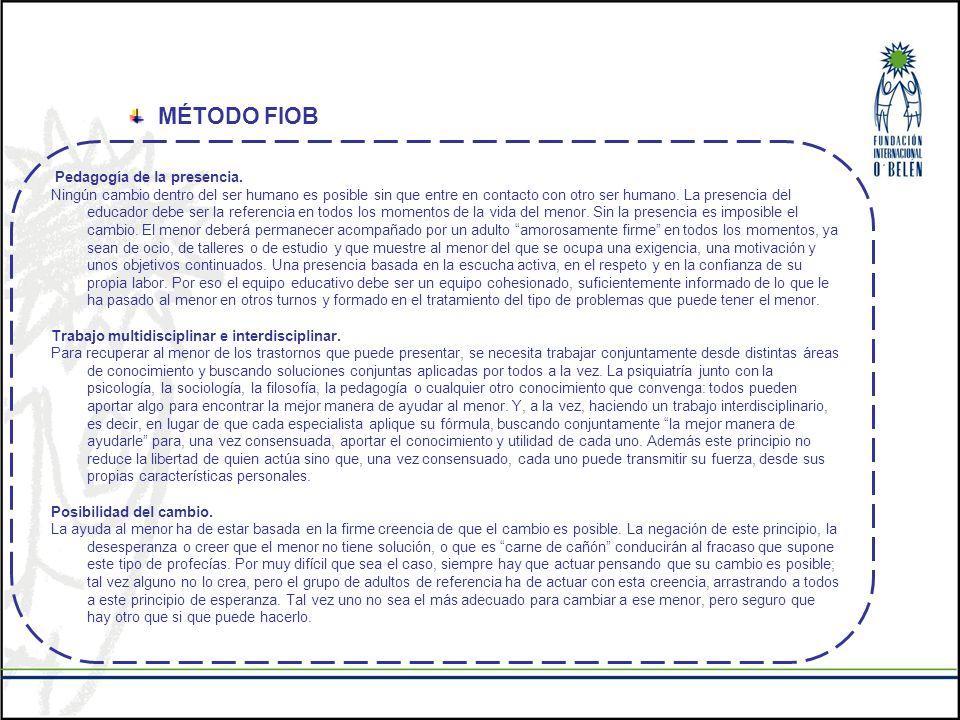 MÉTODO FIOB Pedagogía de la presencia.