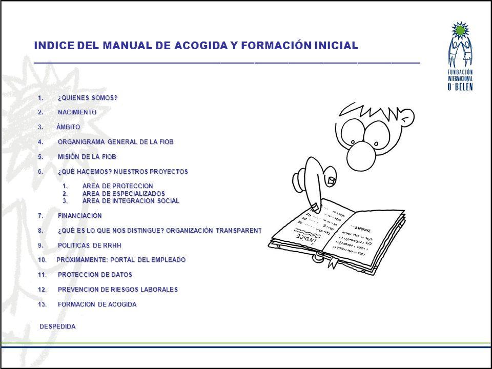 INDICE DEL MANUAL DE ACOGIDA Y FORMACIÓN INICIAL