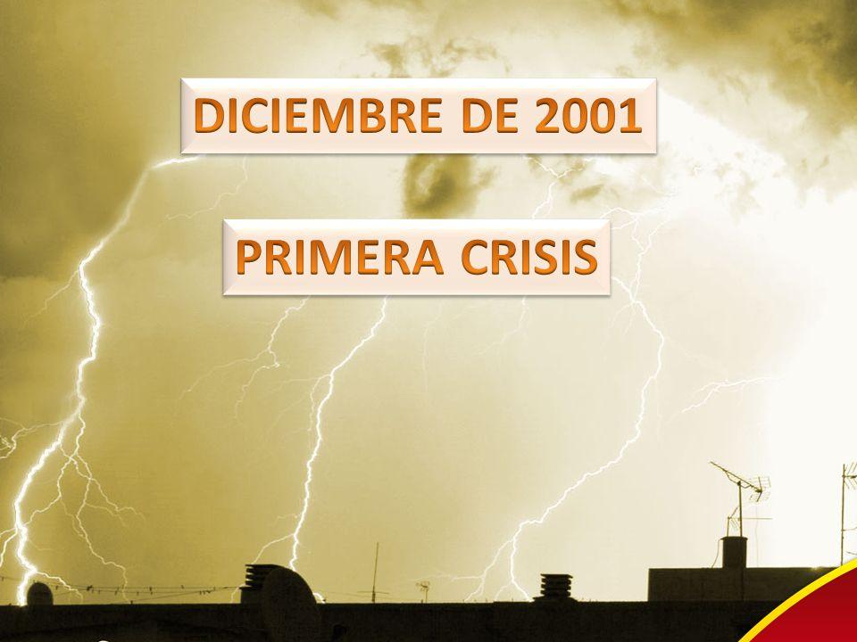 DICIEMBRE DE 2001 PRIMERA CRISIS