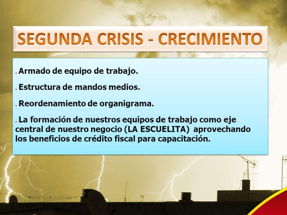 SEGUNDA CRISIS - CRECIMIENTO
