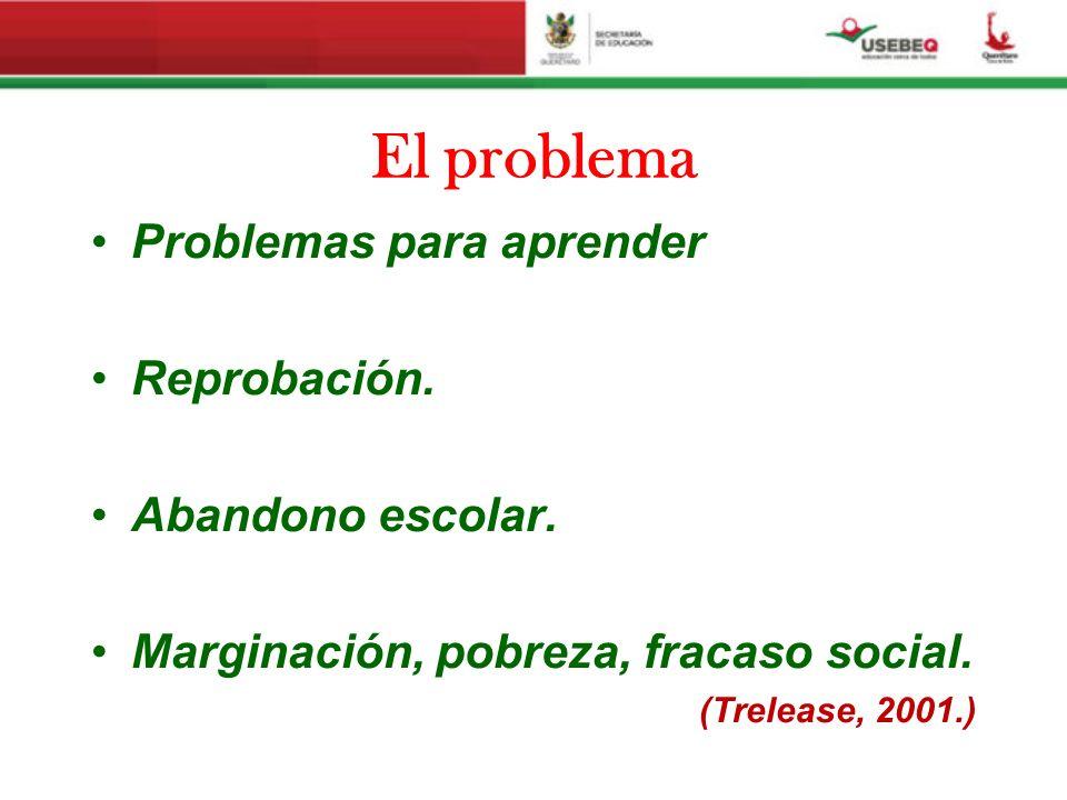 El problema Problemas para aprender Reprobación. Abandono escolar.