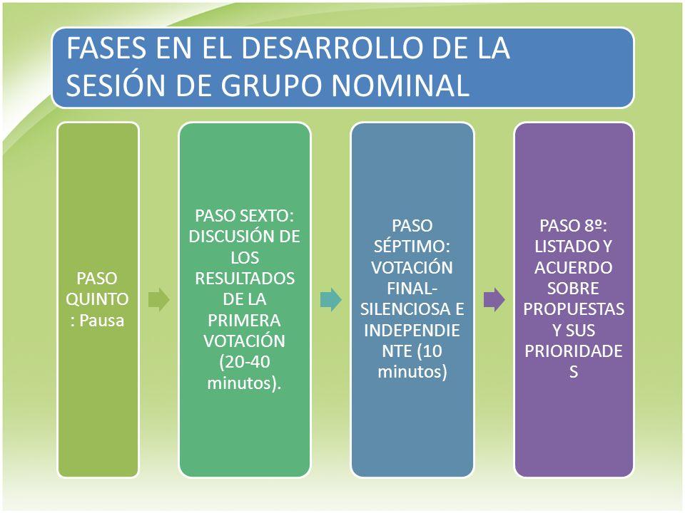 FASES EN EL DESARROLLO DE LA SESIÓN DE GRUPO NOMINAL