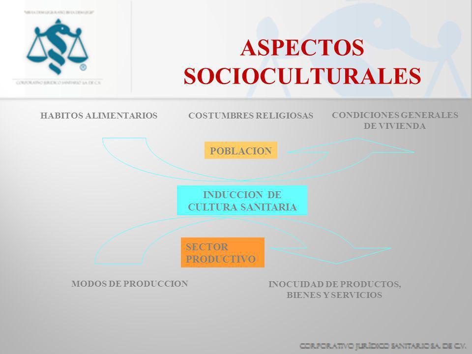 ASPECTOS SOCIOCULTURALES