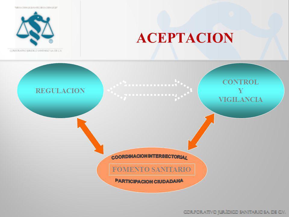 COORDINACION INTERSECTORIAL PARTICIPACION CIUDADANA