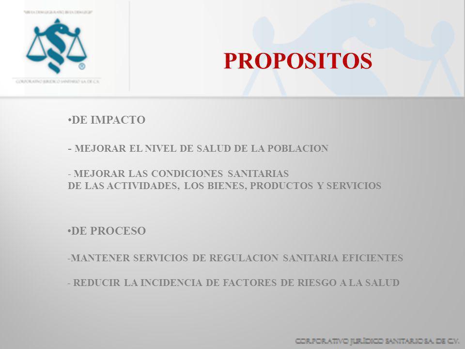 PROPOSITOS DE IMPACTO - MEJORAR EL NIVEL DE SALUD DE LA POBLACION