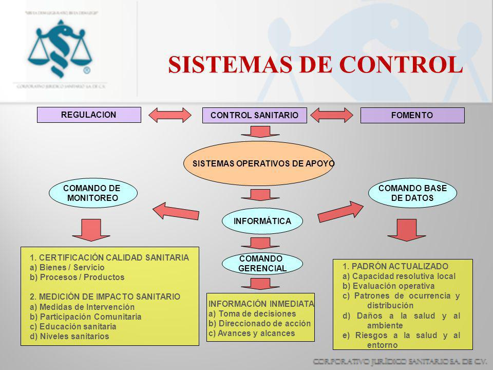 SISTEMAS DE CONTROL REGULACION 1. CERTIFICACIÓN CALIDAD SANITARIA