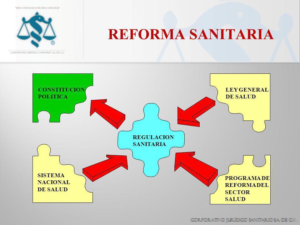 REFORMA SANITARIA CONSTITUCION POLITICA LEY GENERAL DE SALUD