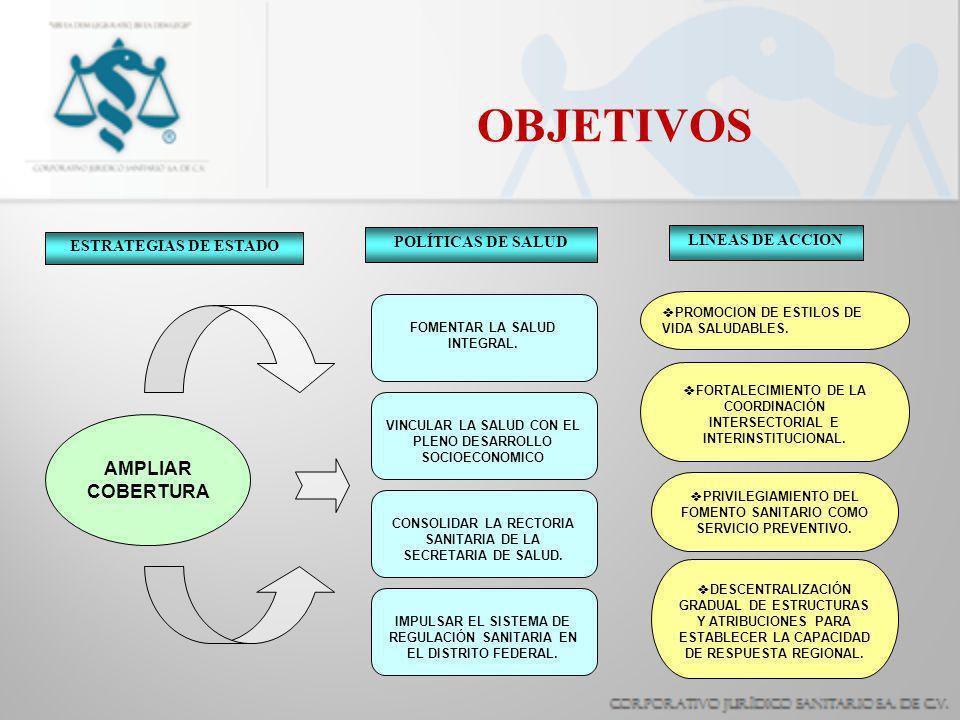 OBJETIVOS AMPLIAR COBERTURA POLÍTICAS DE SALUD LINEAS DE ACCION