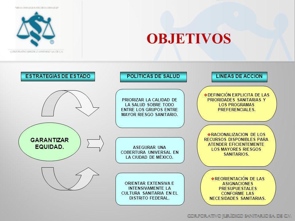 ASEGURAR UNA COBERTURA UNIVERSAL EN LA CIUDAD DE MÉXICO.