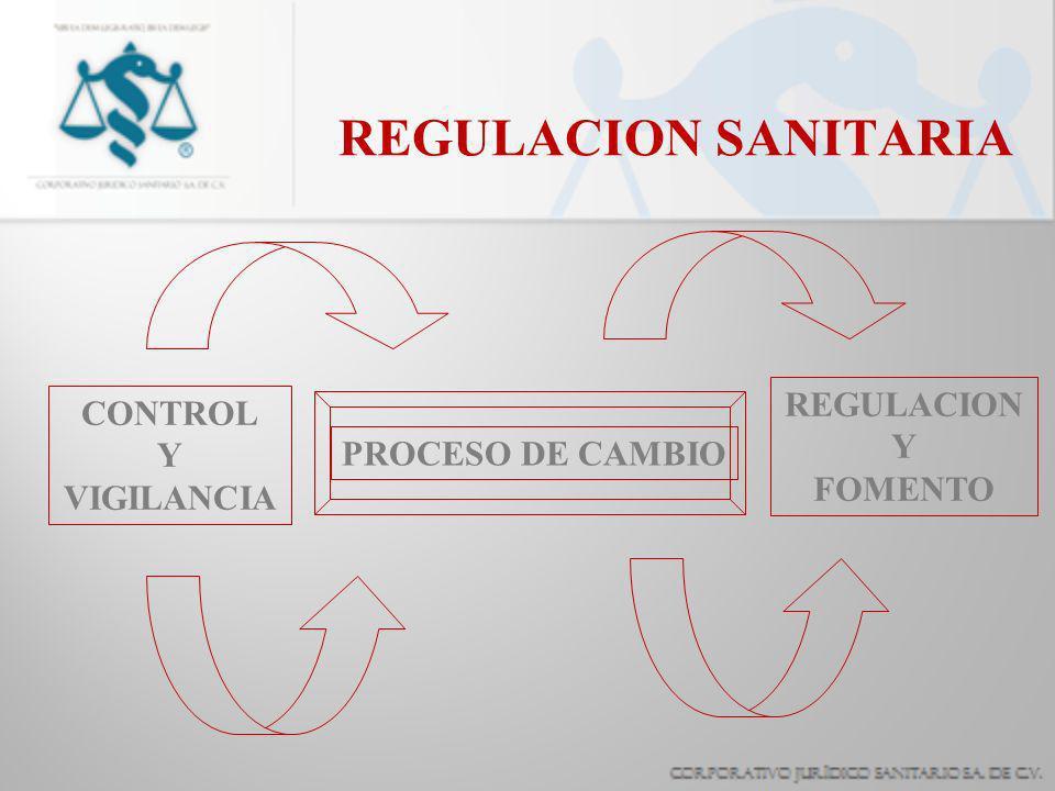 REGULACION SANITARIA REGULACION CONTROL Y Y FOMENTO VIGILANCIA
