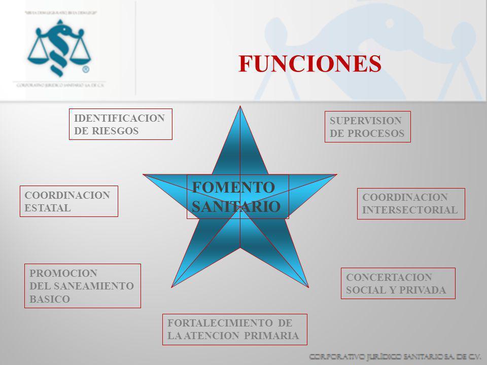 FUNCIONES FOMENTO SANITARIO IDENTIFICACION SUPERVISION DE RIESGOS