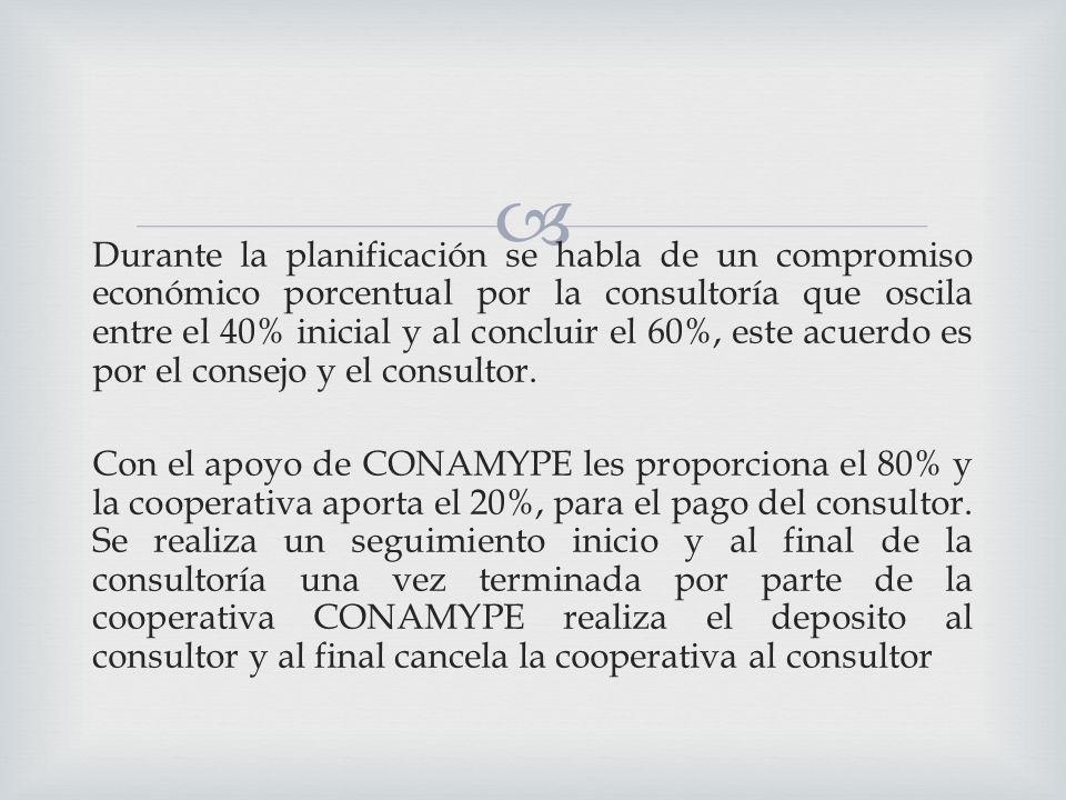 Durante la planificación se habla de un compromiso económico porcentual por la consultoría que oscila entre el 40% inicial y al concluir el 60%, este acuerdo es por el consejo y el consultor.