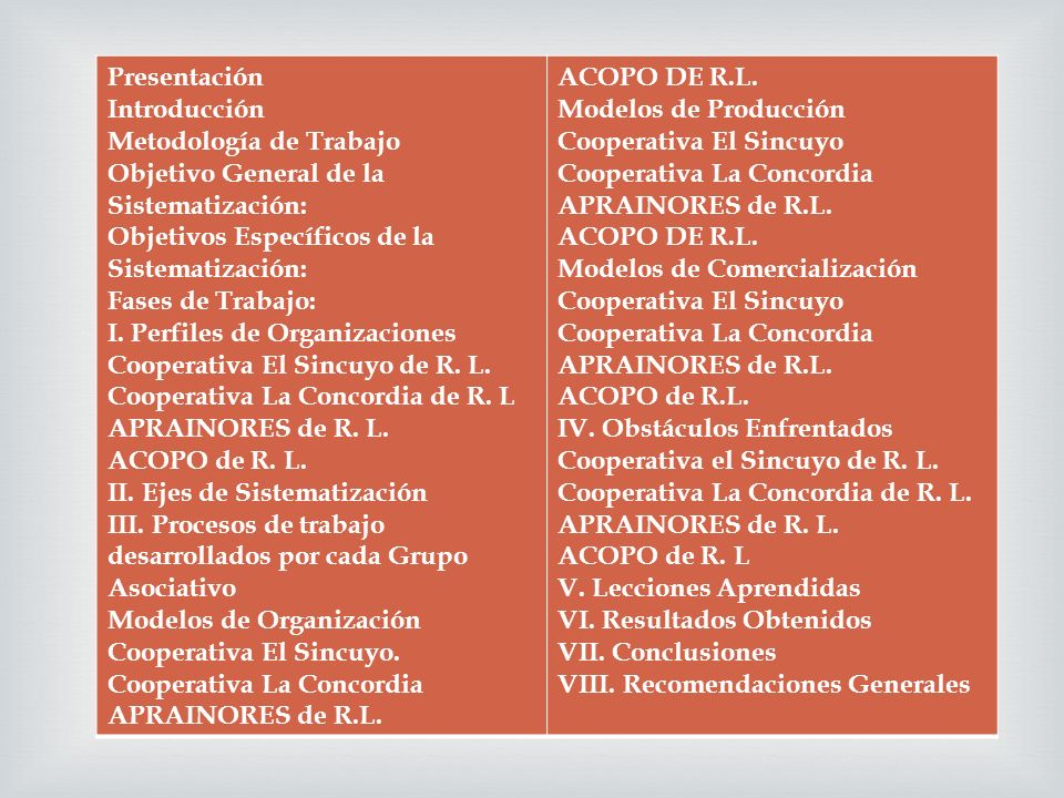 Presentación Introducción. Metodología de Trabajo. Objetivo General de la Sistematización: Objetivos Específicos de la Sistematización: