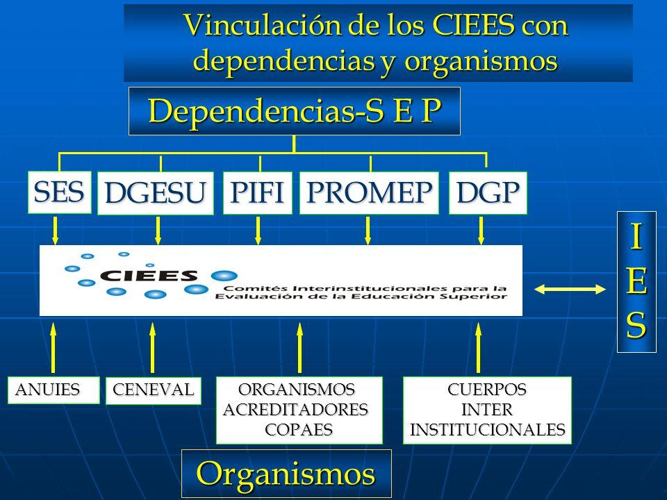 IES Dependencias-S E P Organismos Vinculación de los CIEES con