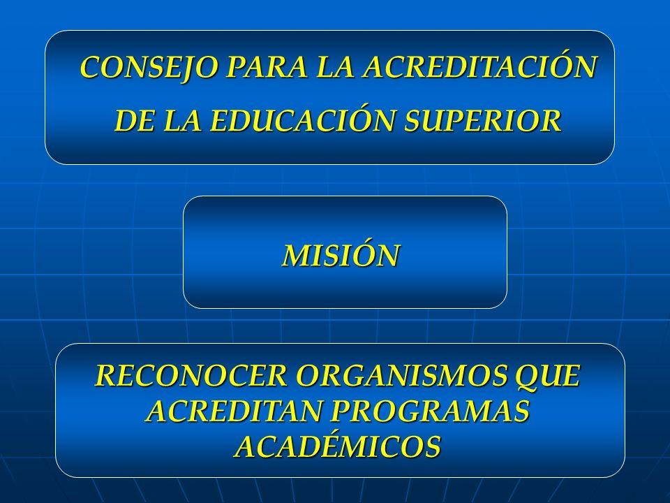 CONSEJO PARA LA ACREDITACIÓN DE LA EDUCACIÓN SUPERIOR