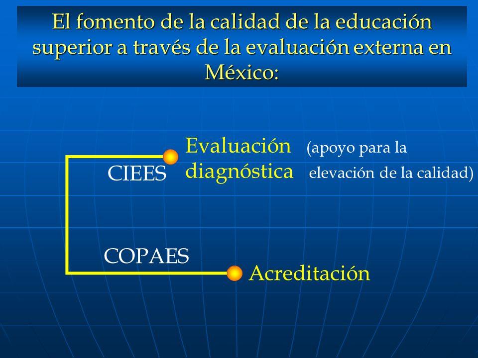 El fomento de la calidad de la educación superior a través de la evaluación externa en México:
