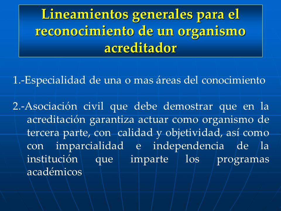 Lineamientos generales para el reconocimiento de un organismo acreditador