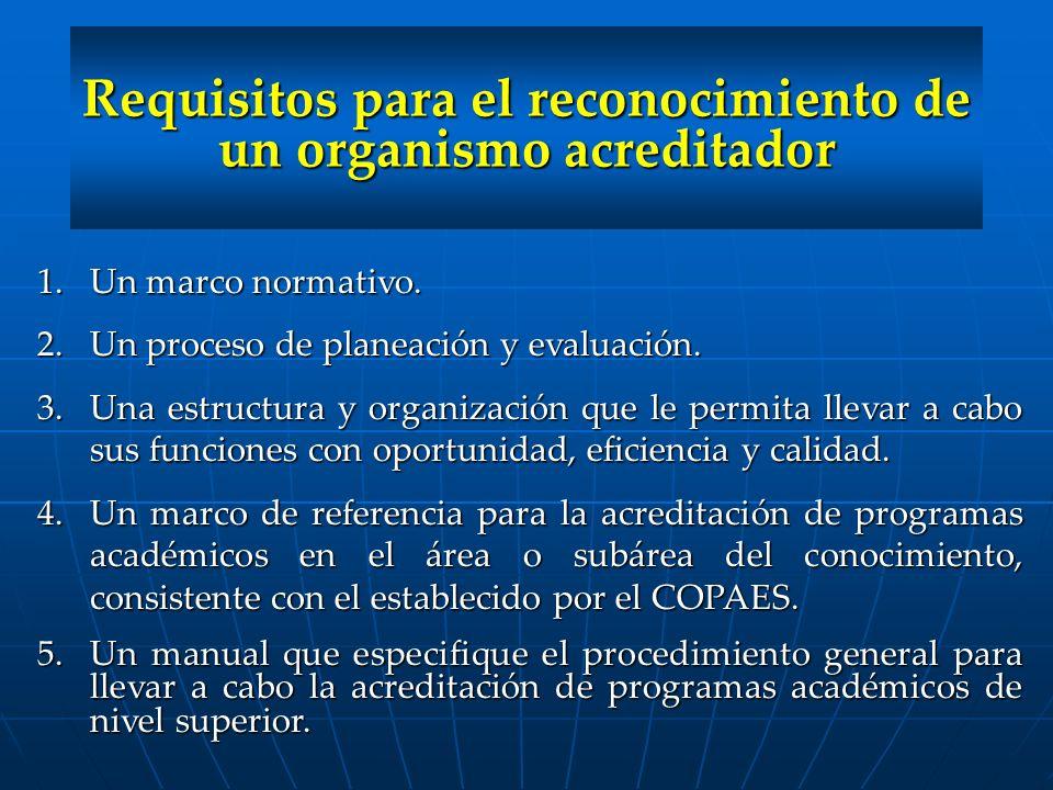 Requisitos para el reconocimiento de un organismo acreditador