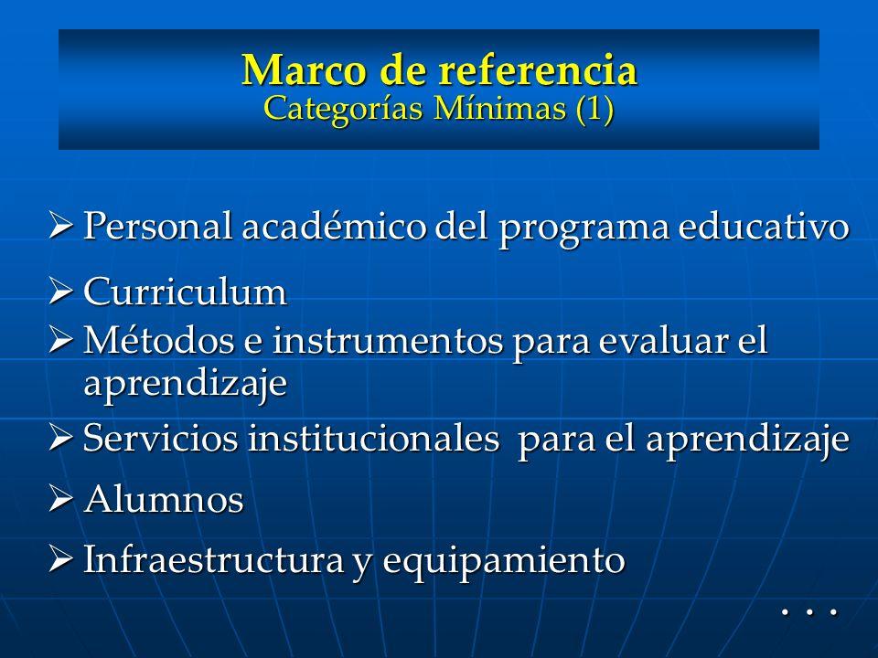 MARCO DE REFERENCIA . . . Marco de referencia