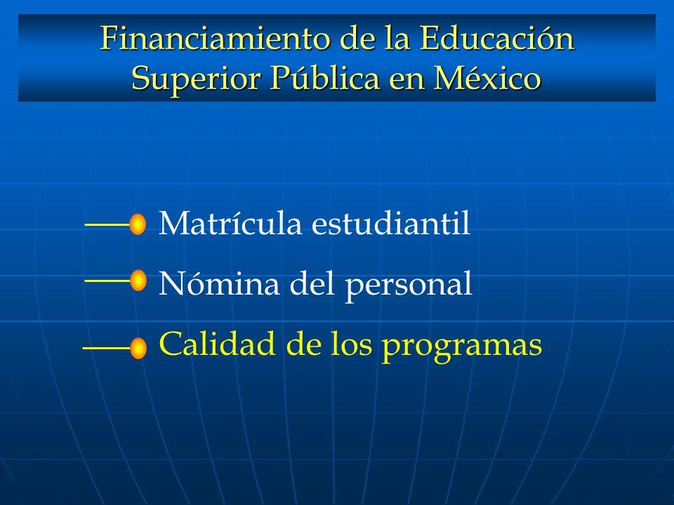 Financiamiento de la Educación Superior Pública en México