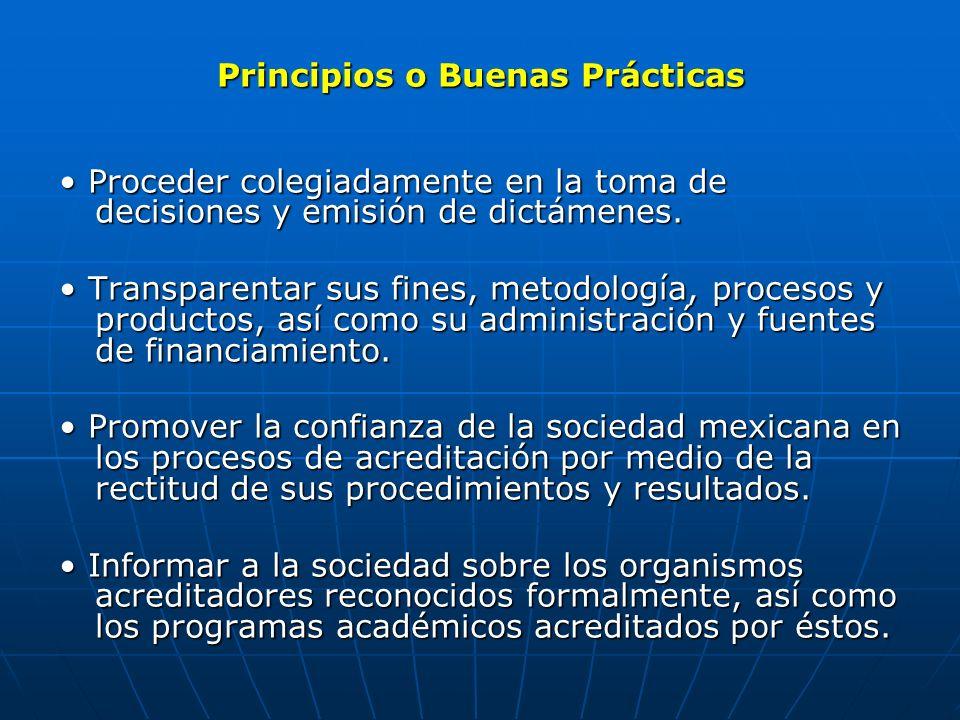 Principios o Buenas Prácticas