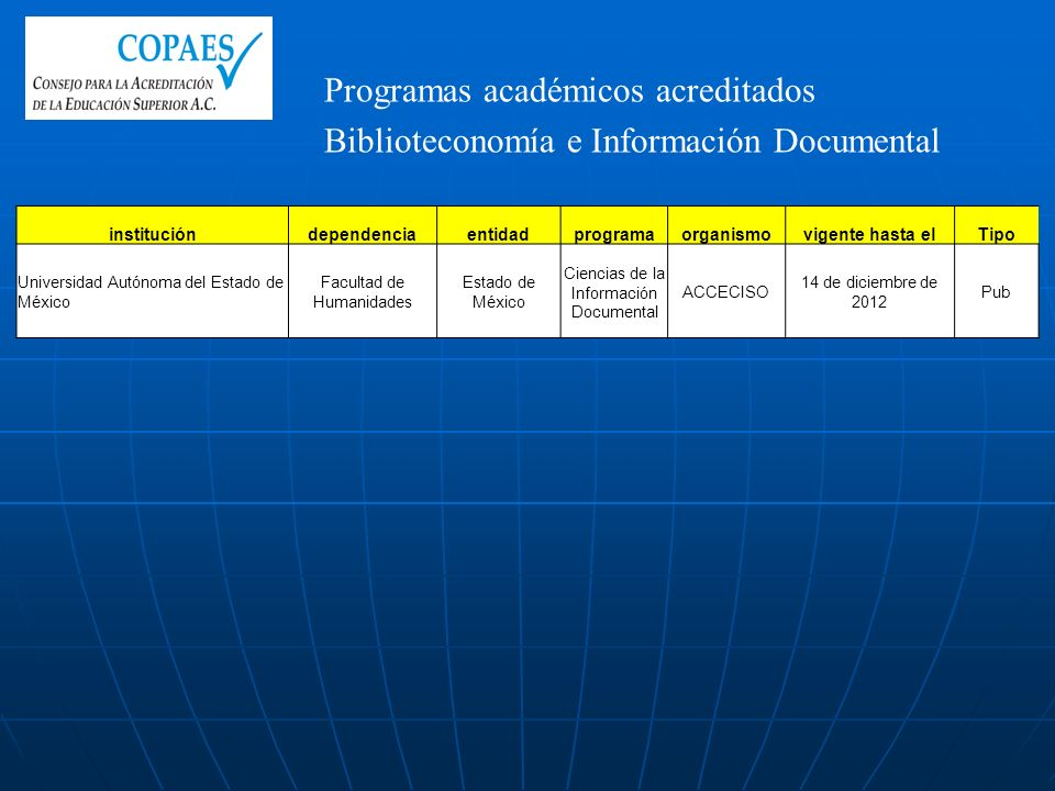 Programas académicos acreditados