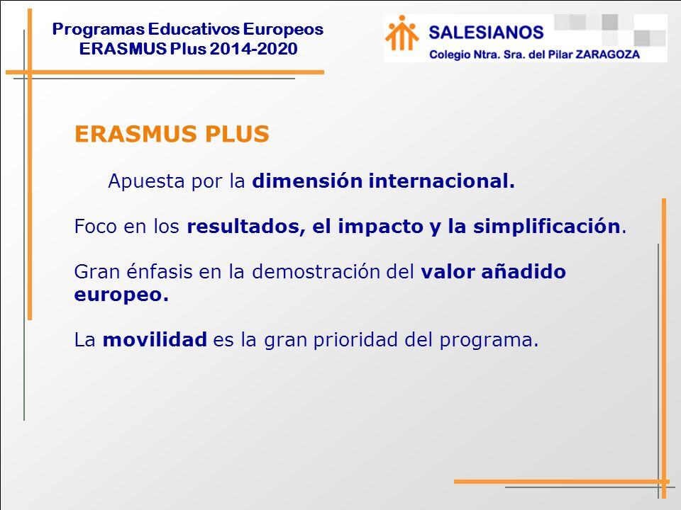 ERASMUS PLUS Apuesta por la dimensión internacional.