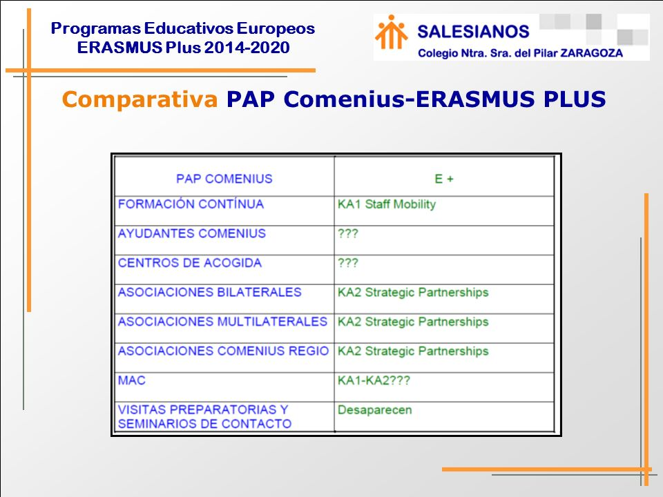 Comparativa PAP Comenius-ERASMUS PLUS