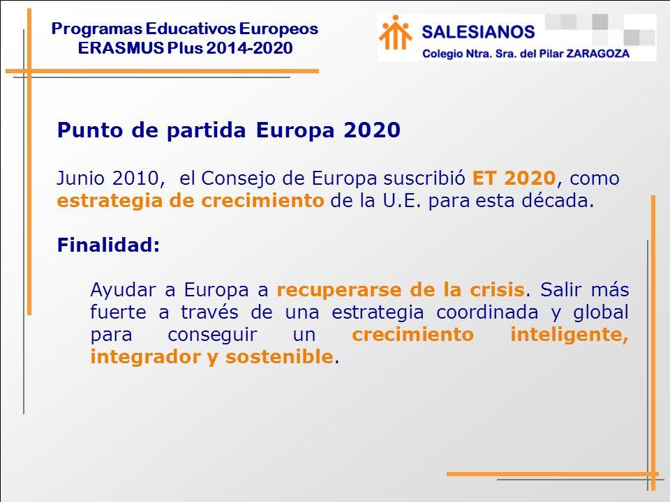 Punto de partida Europa 2020