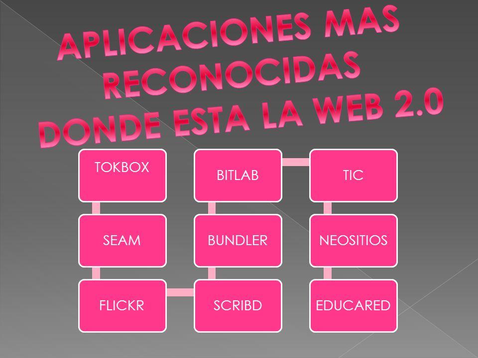 APLICACIONES MAS RECONOCIDAS DONDE ESTA LA WEB 2.0
