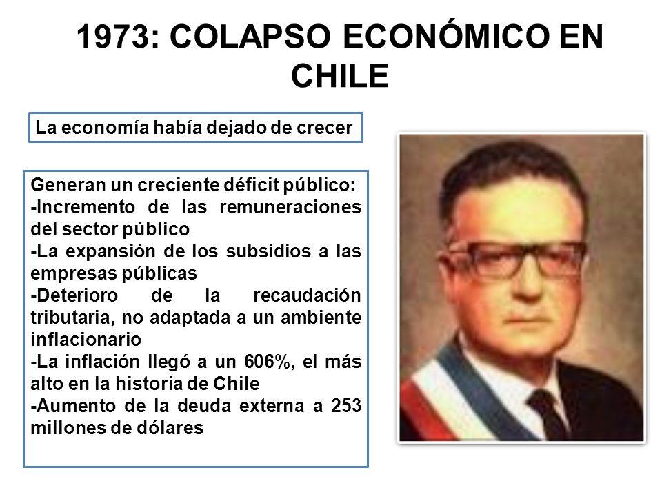1973: COLAPSO ECONÓMICO EN CHILE