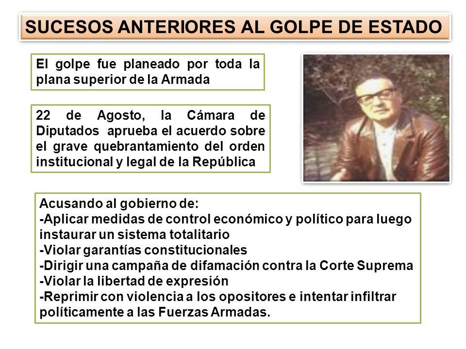 SUCESOS ANTERIORES AL GOLPE DE ESTADO