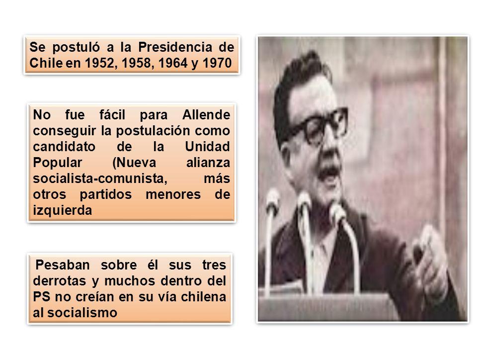 Se postuló a la Presidencia de Chile en 1952, 1958, 1964 y 1970