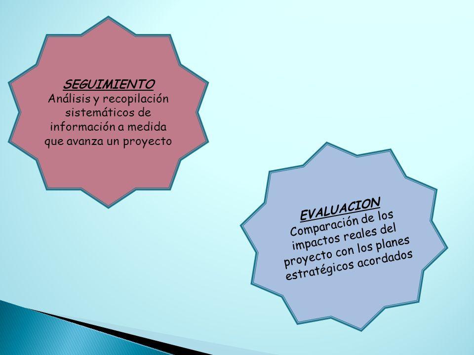 SEGUIMIENTO Análisis y recopilación sistemáticos de información a medida que avanza un proyecto. EVALUACION.
