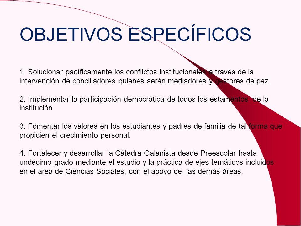 OBJETIVOS ESPECÍFICOS 1