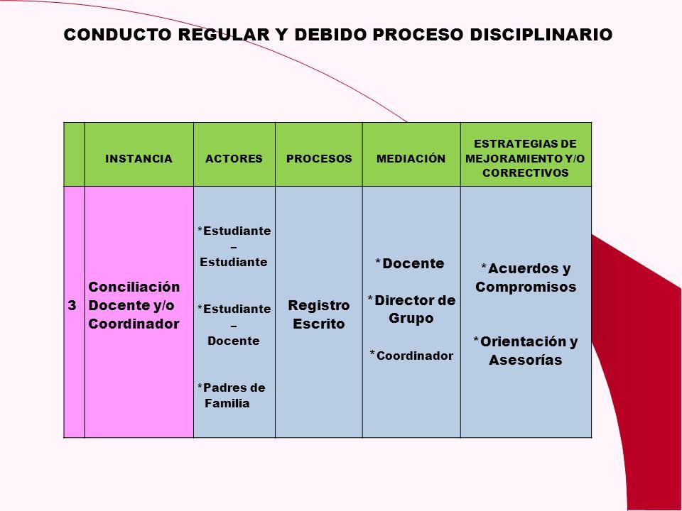 CONDUCTO REGULAR Y DEBIDO PROCESO DISCIPLINARIO