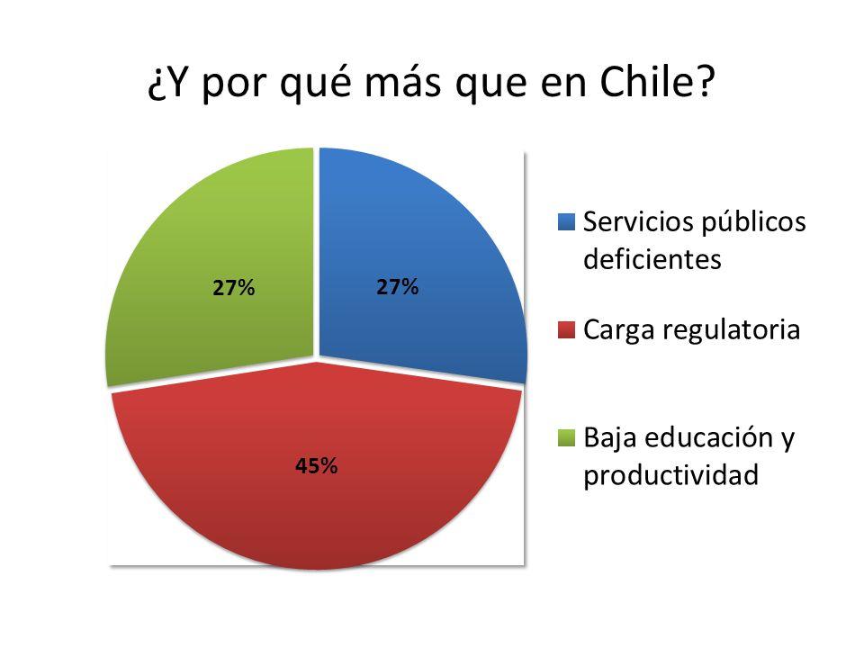 ¿Y por qué más que en Chile