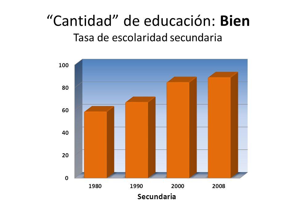 Cantidad de educación: Bien Tasa de escolaridad secundaria