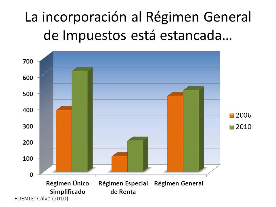 La incorporación al Régimen General de Impuestos está estancada…