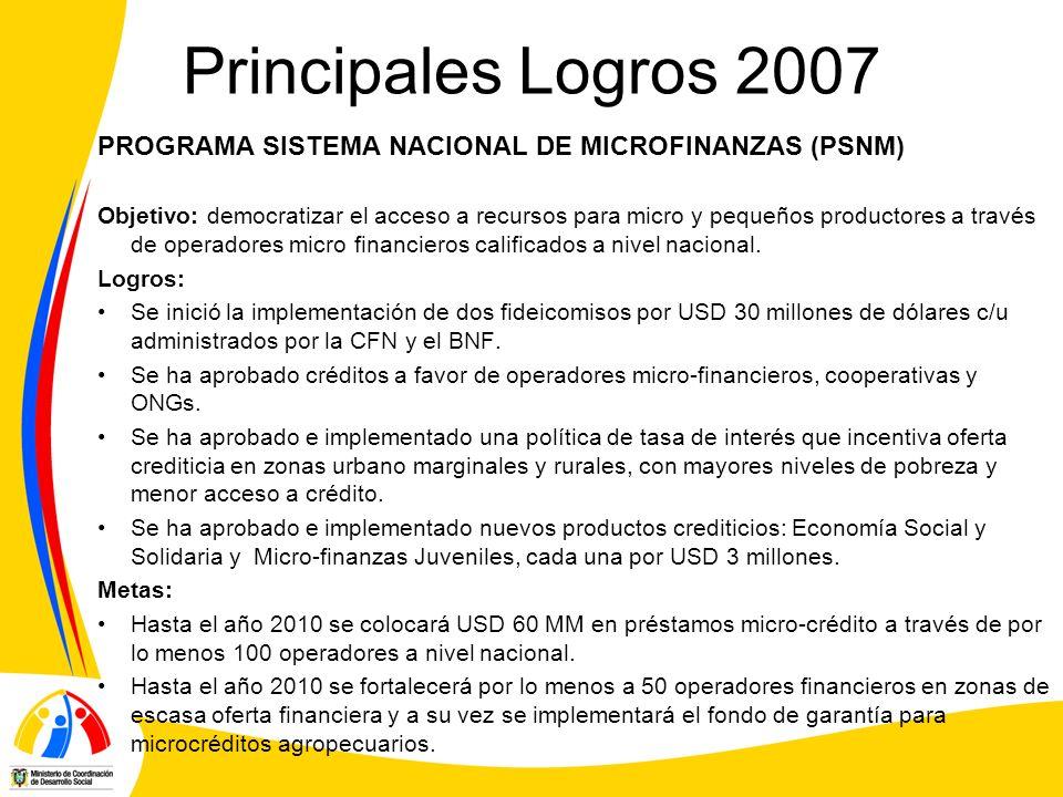 Principales Logros 2007 PROGRAMA SISTEMA NACIONAL DE MICROFINANZAS (PSNM)