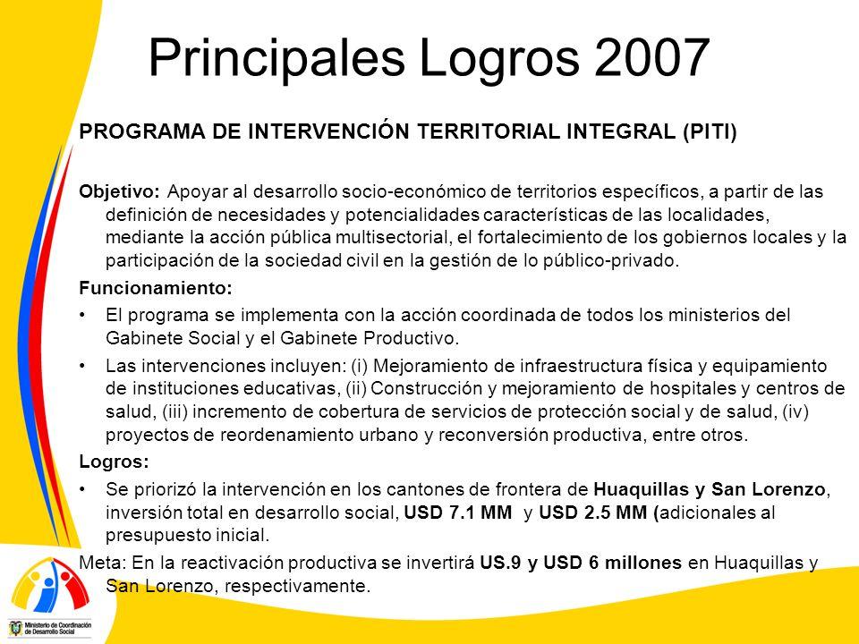 Principales Logros 2007 PROGRAMA DE INTERVENCIÓN TERRITORIAL INTEGRAL (PITI)